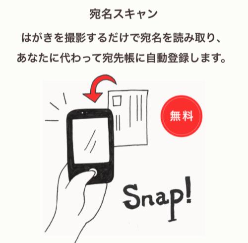 年賀状アプリに宛名スキャンは必須