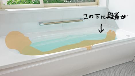 TOTOのラウンド浴槽が節水に加えて足の突っ張りとなる段差があって介護にも便利
