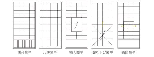 障子デザイン一覧表2