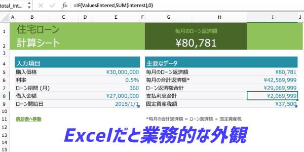 Excelの住宅ローンテンプレート