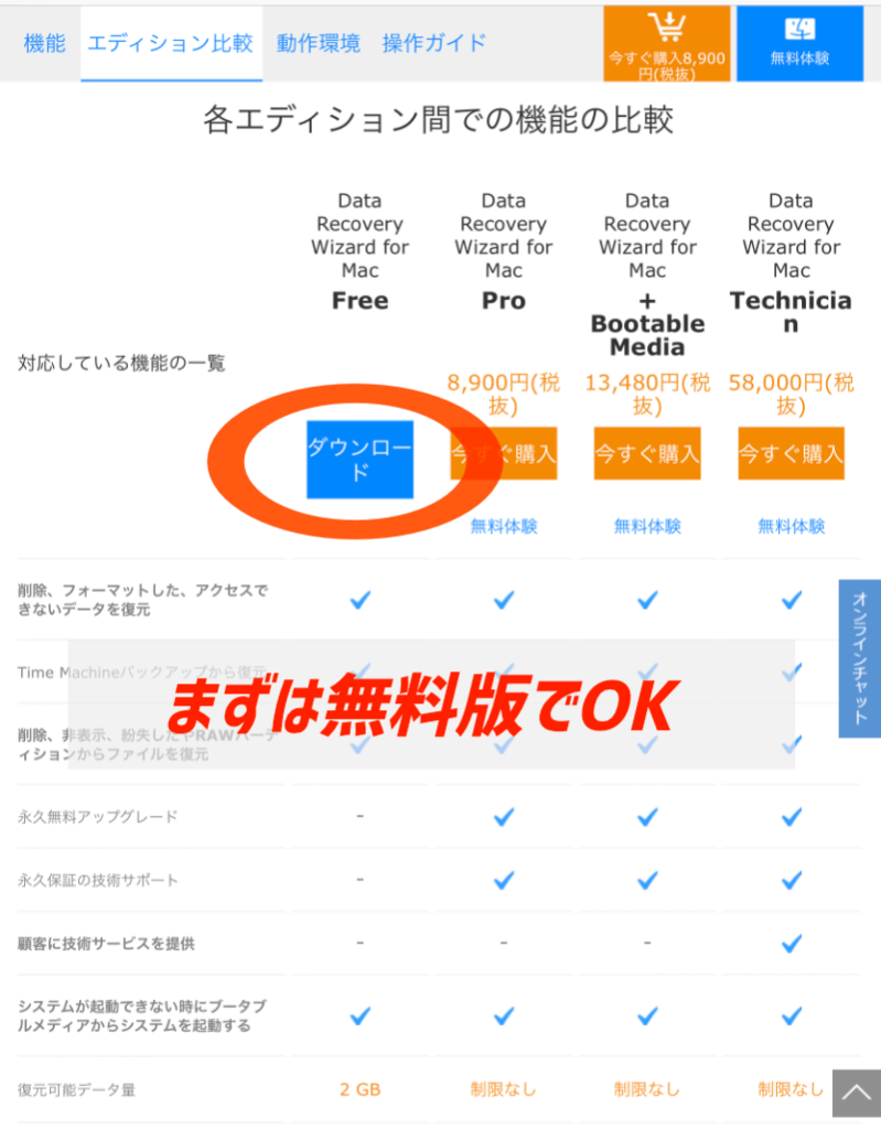 EaseUSのDataRecoveryWizardの無料版ダウンロード方法
