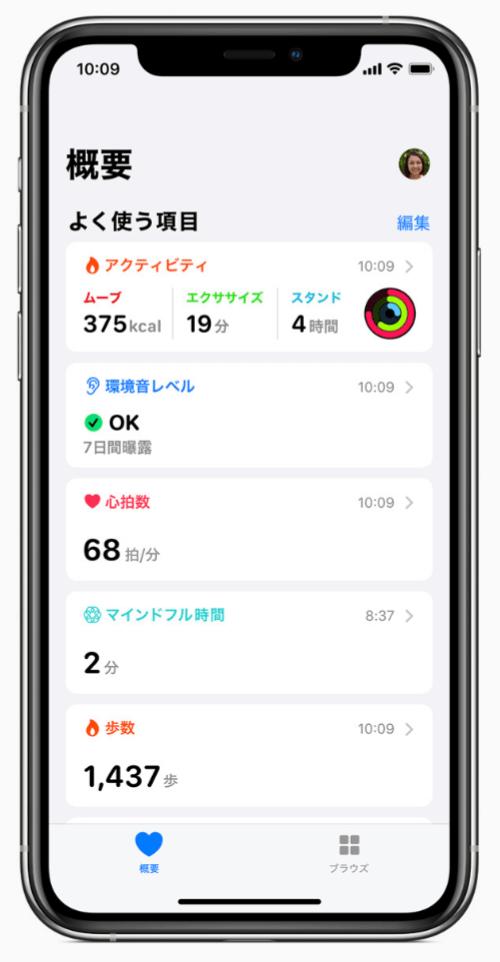 ヘルスケアアプリ、アップルウォッチ