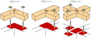 MER SYSTEM Base Type設置イメージ
