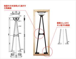 MIRAIEの構造