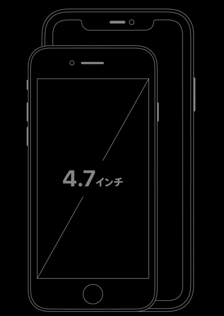 iPhoneSEのサイズ