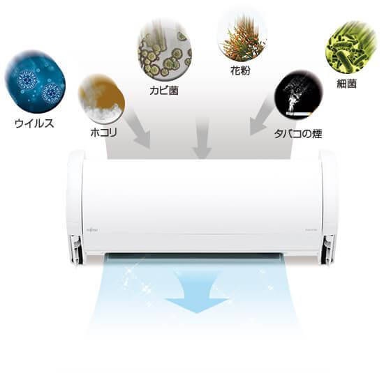 Fujituの電気集塵方式