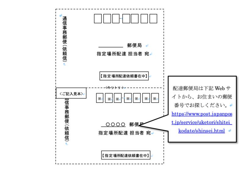 日本郵政置き配依頼書のイメージ