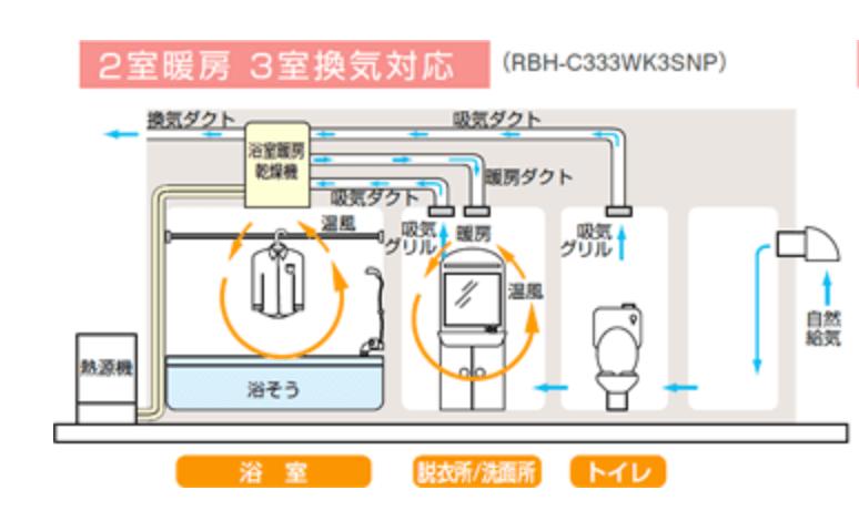 脱衣所の暖房にも対応できる2室暖房型のRinnaiの浴室乾燥機。