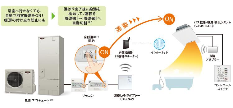 三菱電機の浴室暖房は遠隔操作でお湯張りや予備暖房の指示も出せる