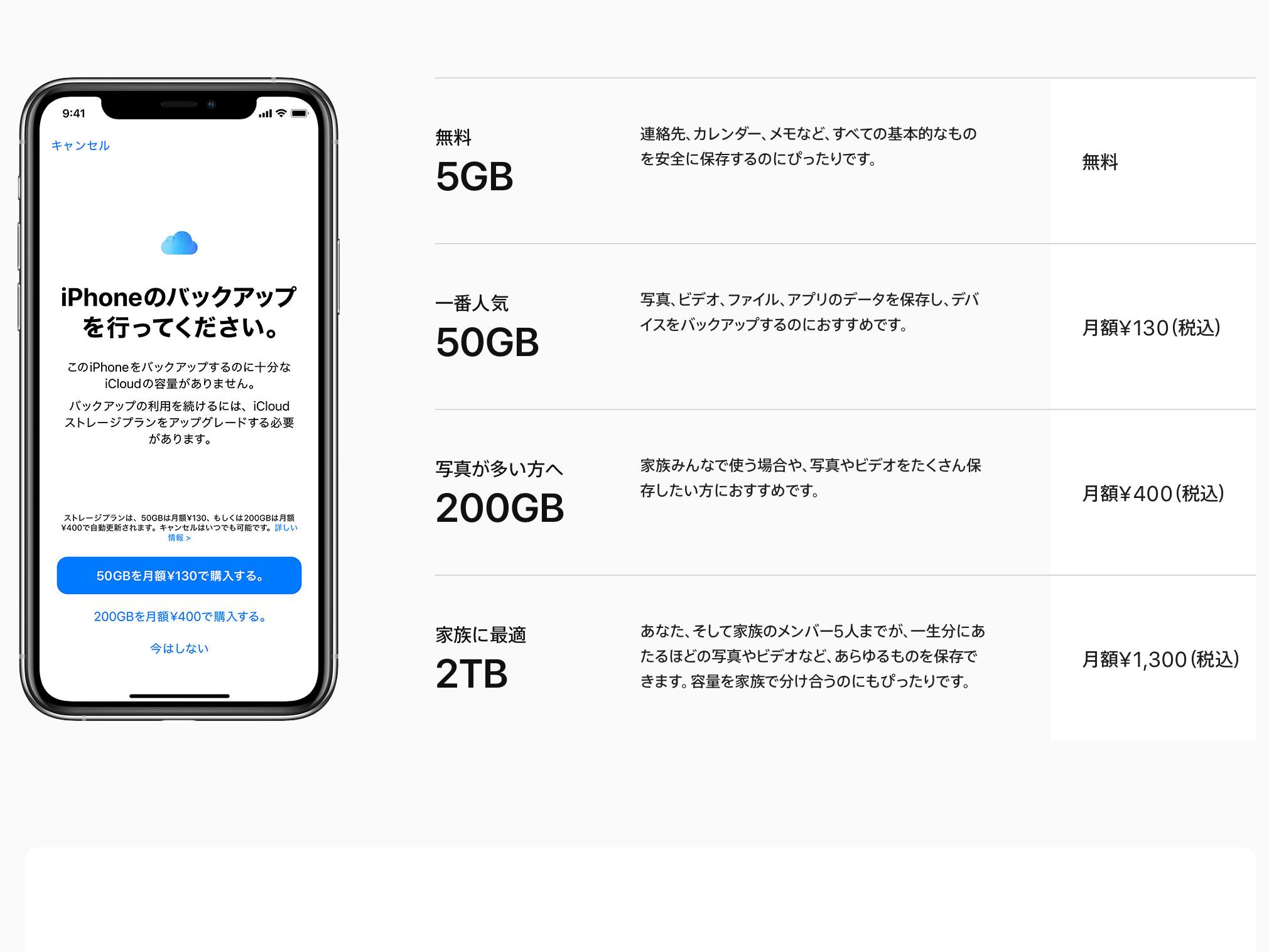 AppleのiCloudストレージプラン表