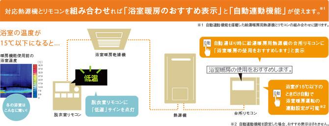 ガス熱源機が必要な点には注意、Rinnaiの浴室暖房