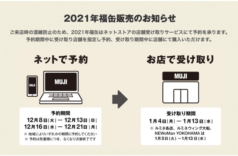 2021年の無印良品の福缶の買い方