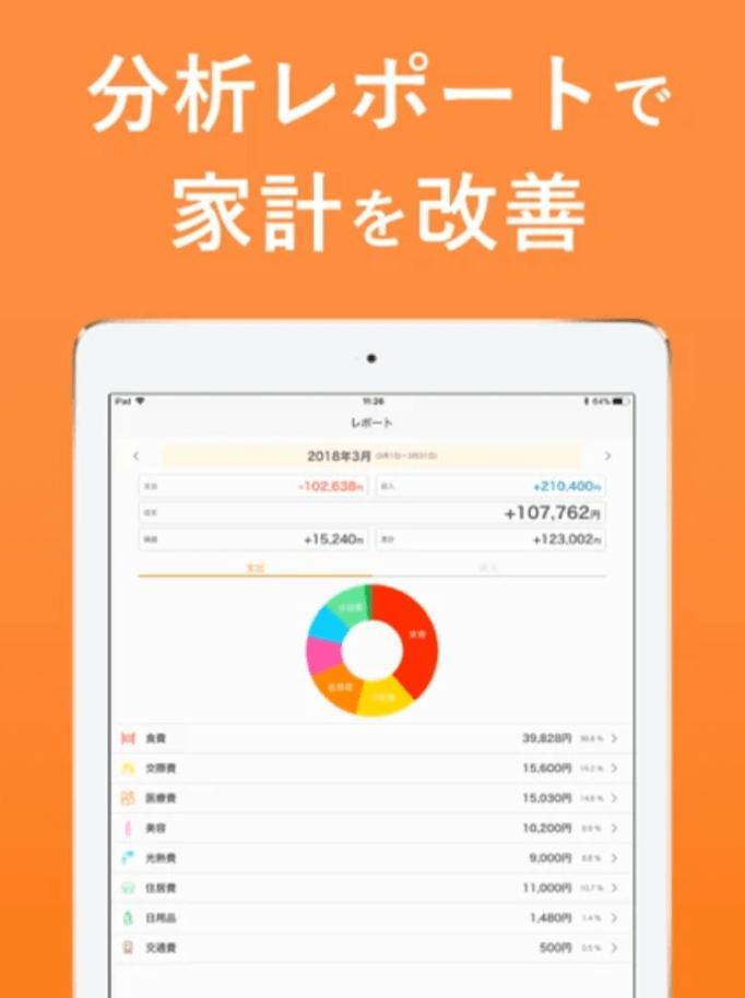 シンプル家計簿、分析レポート