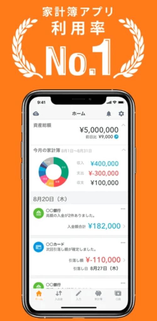マネーフォワードは利用者数No1の家計簿アプリ