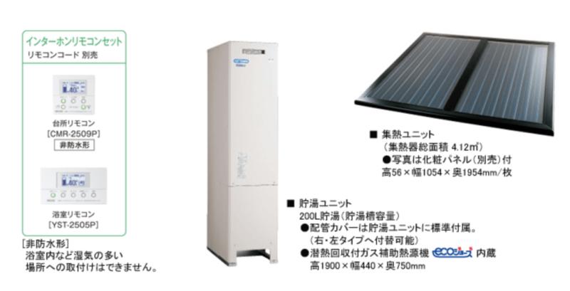 CHOFUの太陽熱温水利用できるユニット