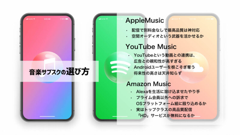 音楽サブスクのApple Music以外の選択肢