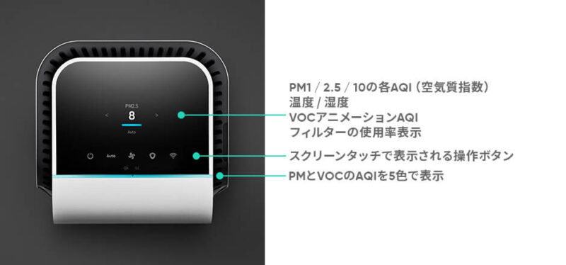 BlueαirのProtectはインターフェースもかっこいい、タッチスクリーン