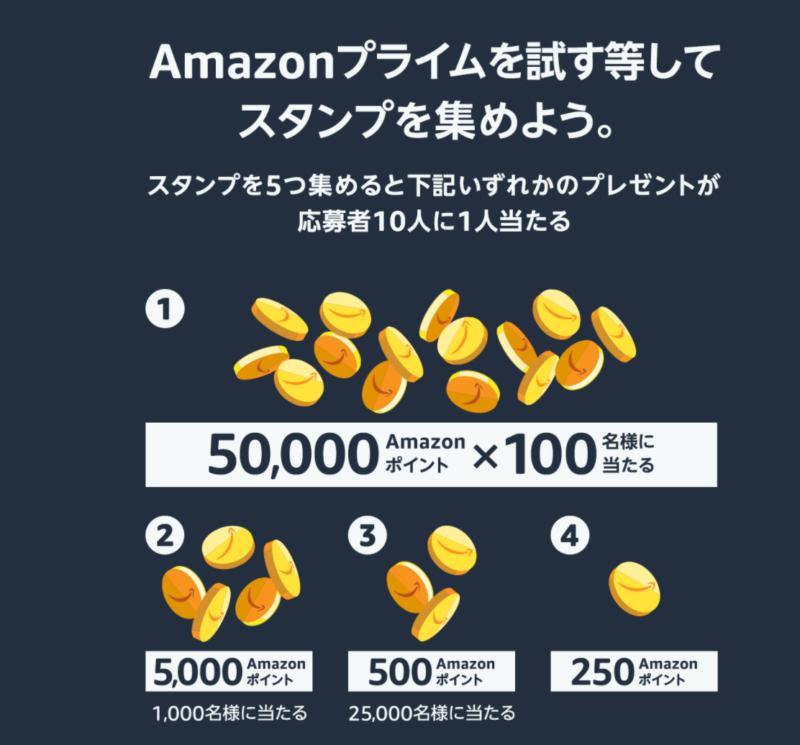 Amazonプライムデーのスタンプラリーキャンペーン
