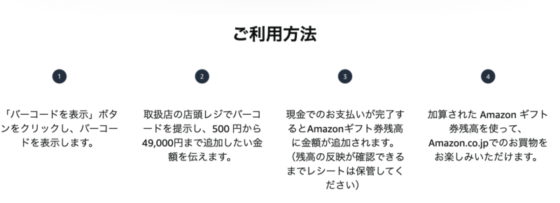 Amazonキャッシュの説明