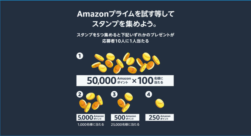 Amazonプライム会員限定のスタンプラリー