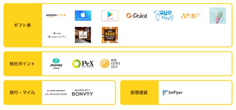 モッピーでビットコインに交換する、暗号資産・仮想通貨のビットコインをポイントサイトの報酬で手に入れる