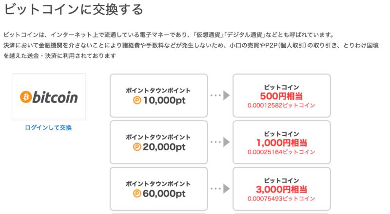 ポイントタウンでビットコインに交換する、暗号資産・仮想通貨のビットコインをポイントサイトの報酬で手に入れる