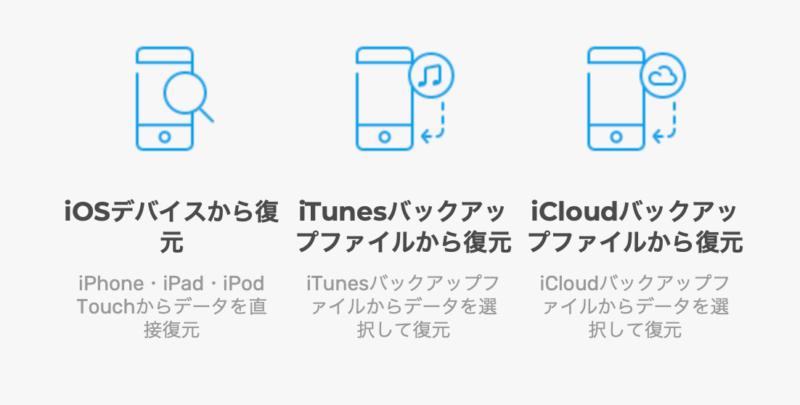 3種類の方法で復元ができる、WondershareのDr.FoneでiPhoneの困ったを解決する