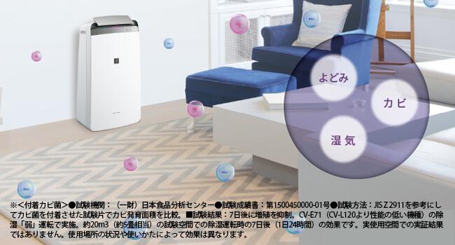 シャープCV180、静かな除湿機・衣類乾燥機