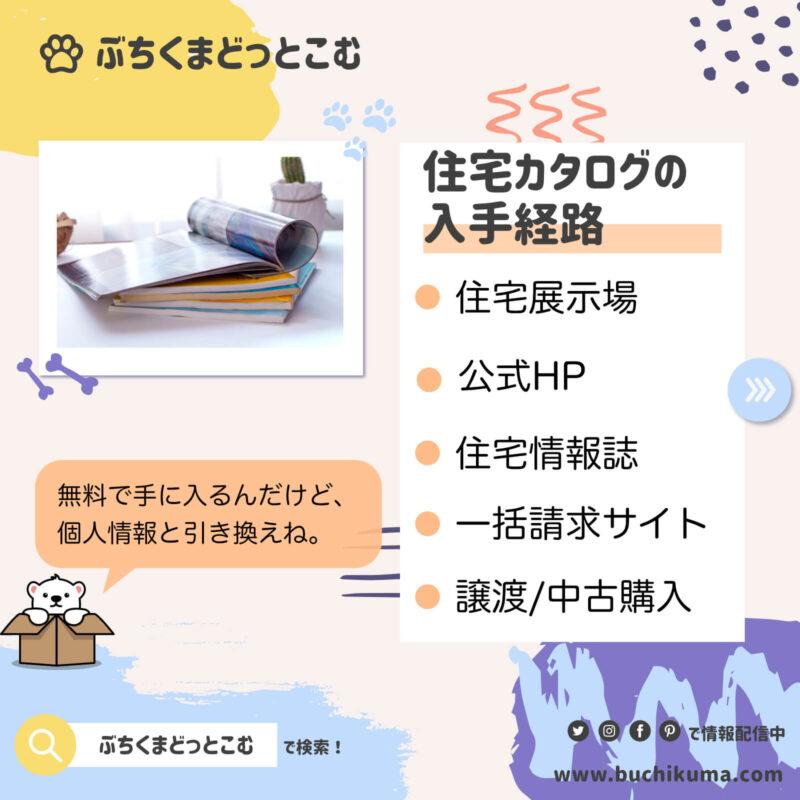 住宅カタログの入手経路