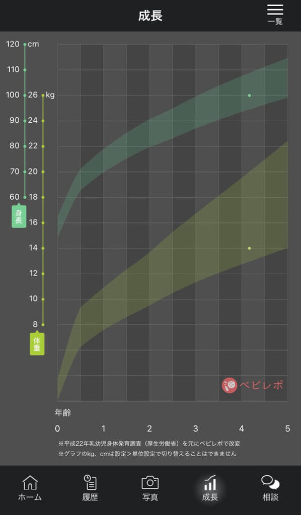 ベビレポで成長の記録をグラフで確認する
